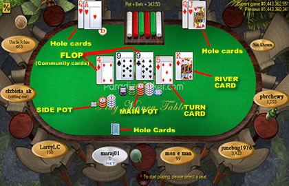 play poker texas holdem